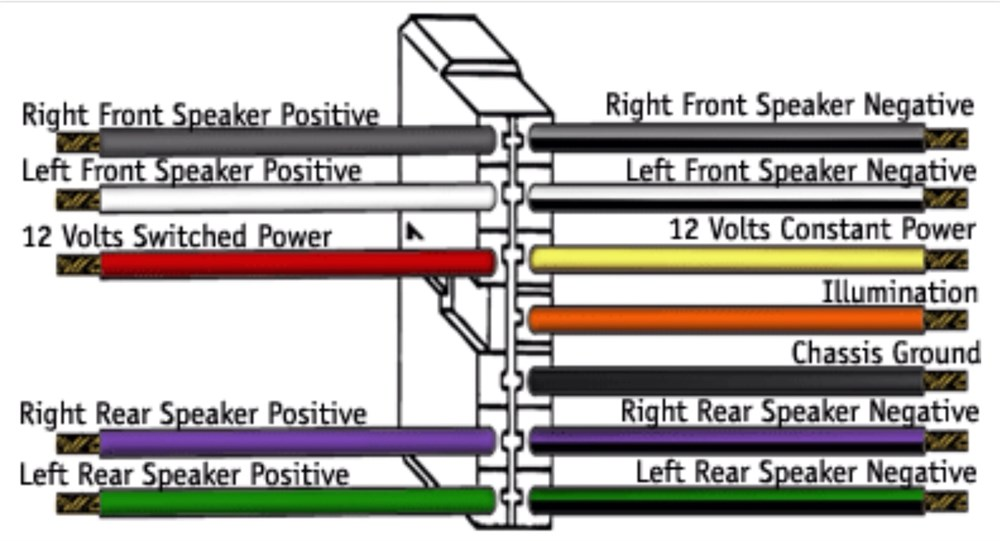 Ve Commodore Head Unit Wiring Diagram : Commodore stereo wiring colours somurich