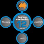 Membership Business - Standard